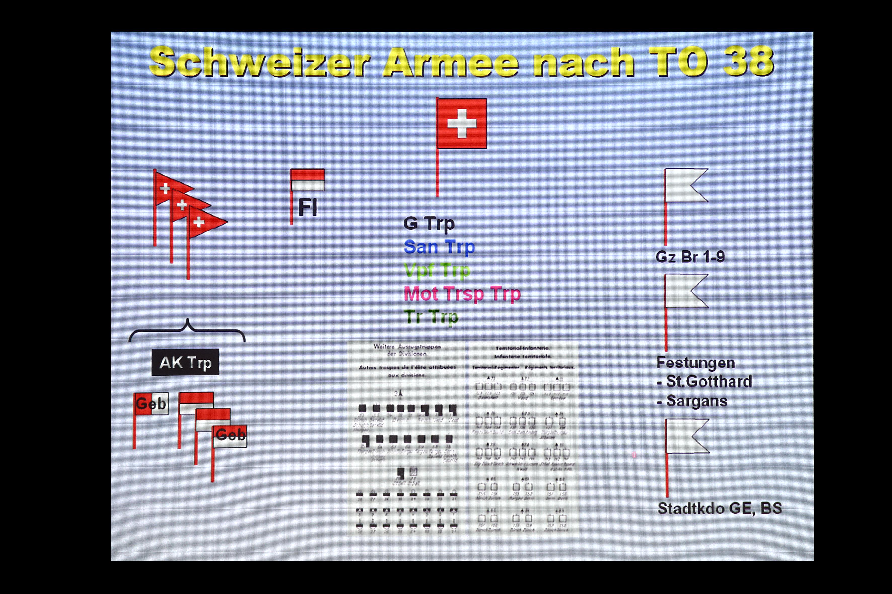 Operationen der Schweizer Armee 1939–45